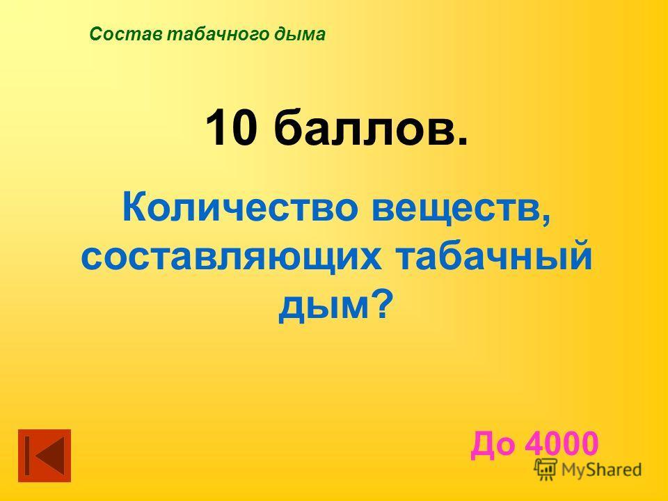 Состав табачного дыма 10 баллов. Количество веществ, составляющих табачный дым? До 4000