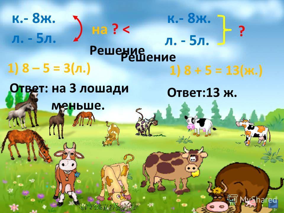 к.- 8 ж. л. - 5 л. на ? < Решение 1) 8 – 5 = 3(л.) Ответ: на 3 лошади меньше. к.- 8 ж. л. - 5 л. ? 1) 8 + 5 = 13(ж.) Ответ:13 ж. Решение