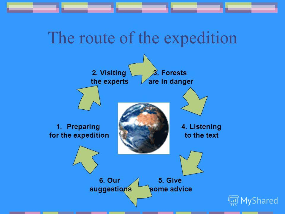 The route of the expedition 3. Forests are in danger 4. Listening to the text 5. Give some advice 6. Our suggestions 1. Preparing for the expedition 2. Visiting the experts
