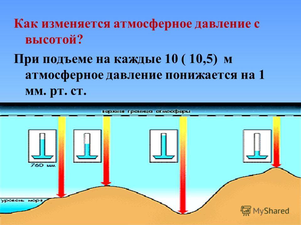 Что такое атмосферное давление? Это сила, с которой воздух давит на земную поверхность и все находящиеся на ней предметы