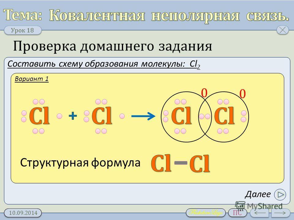 Урок 18 10.09.2014 ПС Проверка домашнего задания Составить схему образования молекулы: Cl 2 Вариант 1 Далее 0 0 Структурная формула