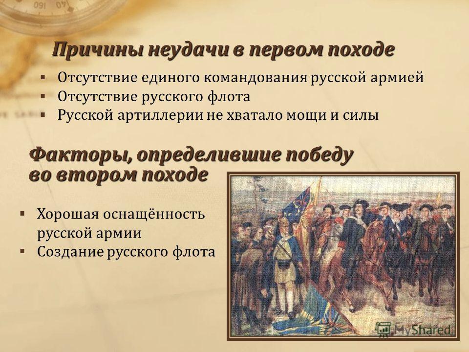 Причины неудачи в первом походе Отсутствие единого командования русской армией Отсутствие русского флота Русской артиллерии не хватало мощи и силы Факторы, определившие победу во втором походе Хорошая оснащённость русской армии Создание русского флот