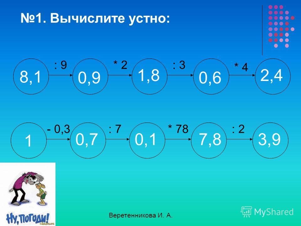 1. Вычислите устно: 8,11 : 9* 2: 3 * 4 - 0,3: 7* 78: 2 0,9 1,8 0,6 2,4 0,70,17,83,9 Веретенникова И. А.