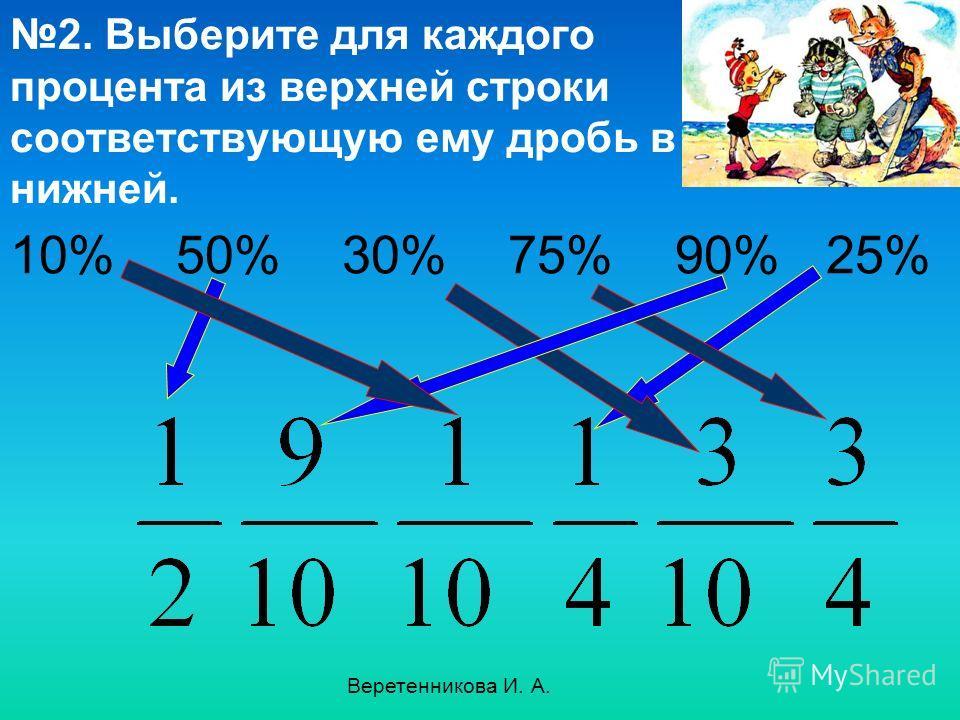 2. Выберите для каждого процента из верхней строки соответствующую ему дробь в нижней. 10% 50% 30% 75% 90% 25% Веретенникова И. А.