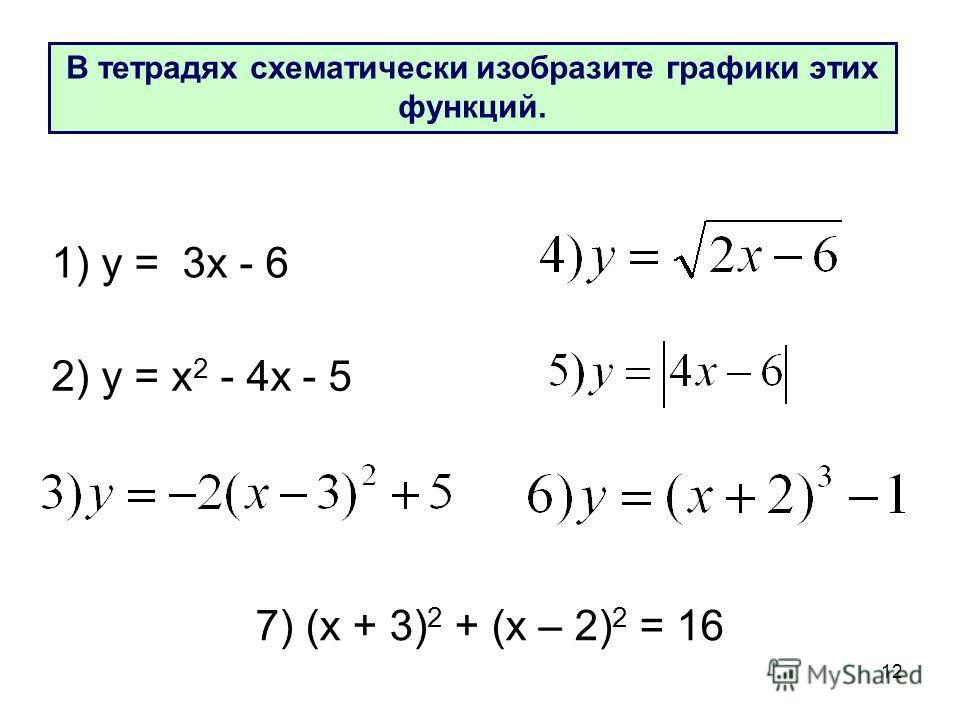 12 2) у = х 2 - 4 х - 5 1) у = 3 х - 6 В тетрадях схематически изобразите графики этих функций. 7) (х + 3) 2 + (х – 2) 2 = 16