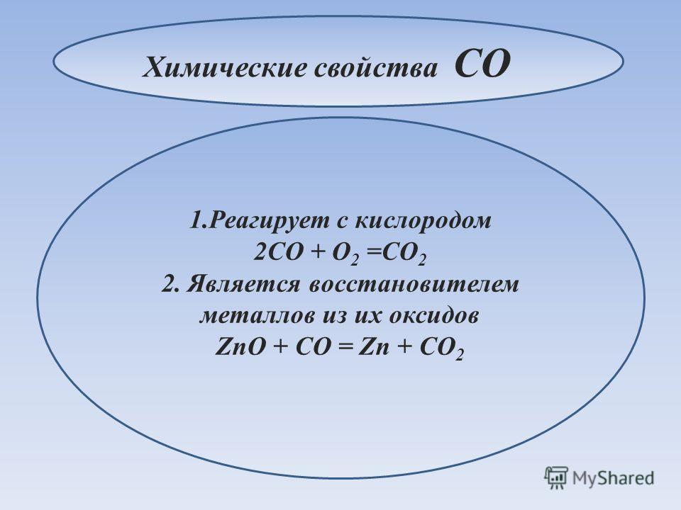 1. Реагирует с кислородом 2CO + O 2 =CO 2 2. Является восстановителем металлов из их оксидов ZnO + CO = Zn + CO 2 Химические свойства CO