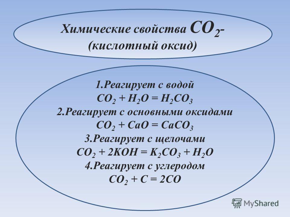 Химические свойства CO 2 - (кислотный оксид) 1. Реагирует с водой CO 2 + H 2 O = H 2 CO 3 2. Реагирует с основными оксидами CO 2 + CaO = CaCO 3 3. Реагирует с щелочами CO 2 + 2KOH = K 2 CO 3 + H 2 O 4. Реагирует с углеродом CO 2 + C = 2CO