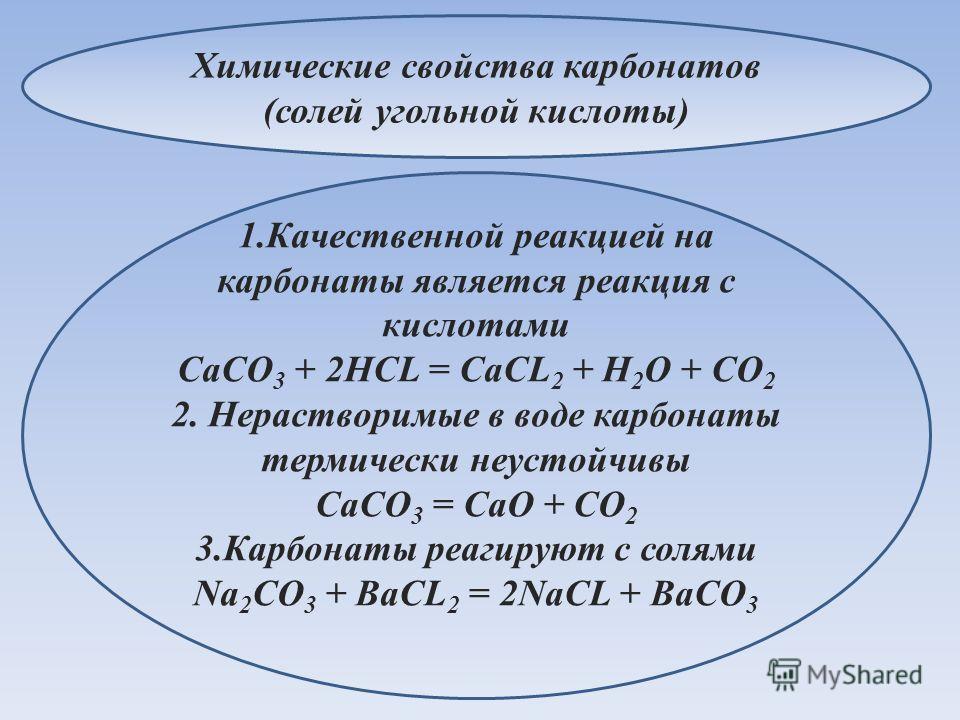 Химические свойства карбонатов (солей угольной кислоты) 1. Качественной реакцией на карбонаты является реакция с кислотами CaCO 3 + 2HCL = CaCL 2 + H 2 O + CO 2 2. Нерастворимые в воде карбонаты термически неустойчивы CaCO 3 = CaO + CO 2 3. Карбонаты