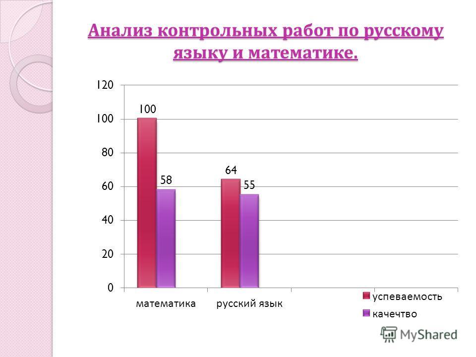 Анализ контрольных работ по русскому языку и математике.