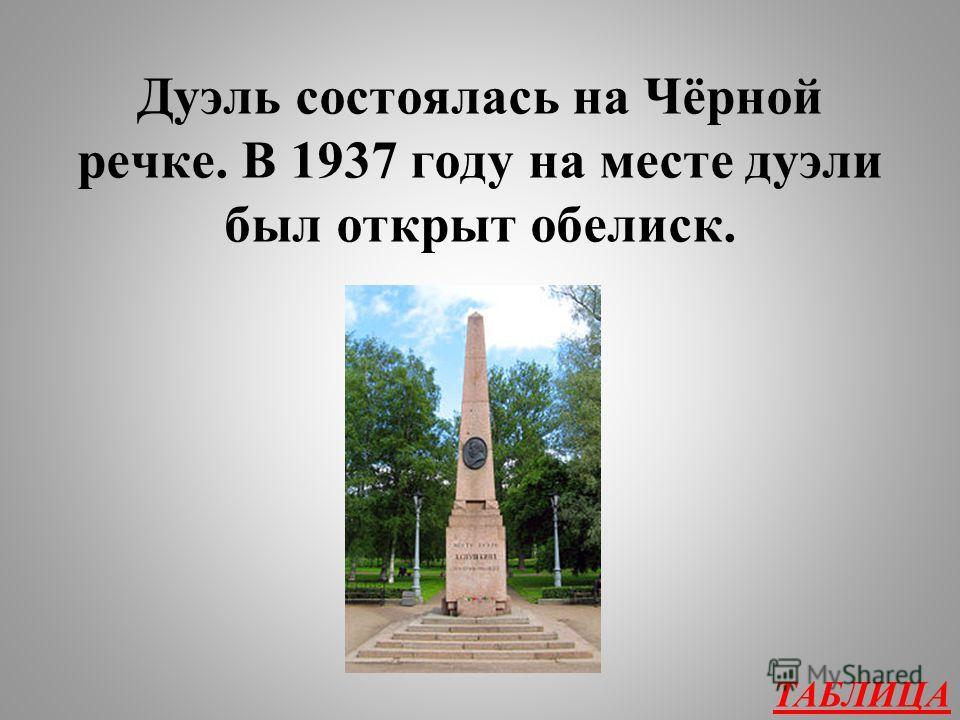 А.С.Пушкин 100 Где состоялась дуэль Пушкина и Дантеса?
