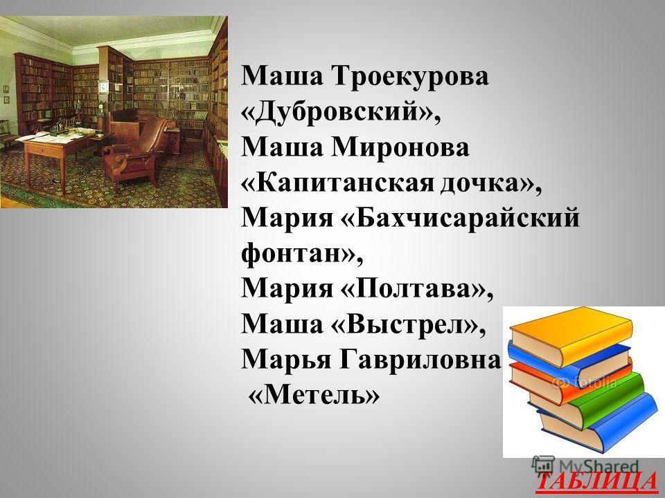 А.С.Пушкин 500 Назовите шесть произведений Пушкина, в которых имя главной героини Мария.