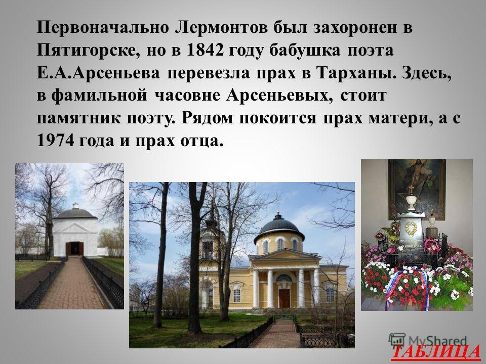 М.Ю.Лермонтов 300 Где находится могила М.Ю.Лермонтова?