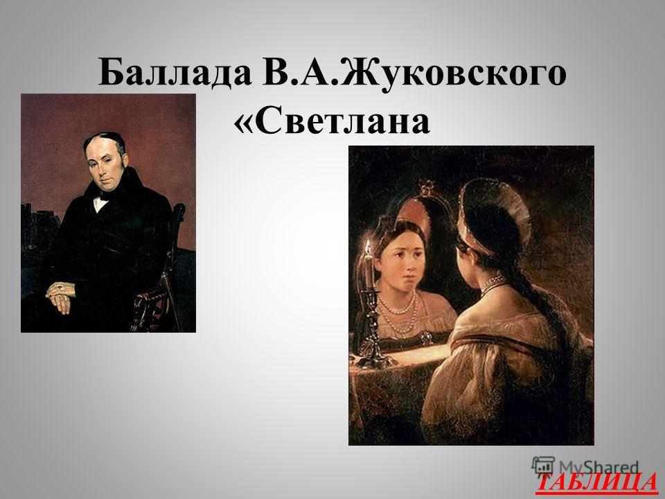 Из истории русской литературы 300 Какое литературное произведение начинается картиной святочного гадания?