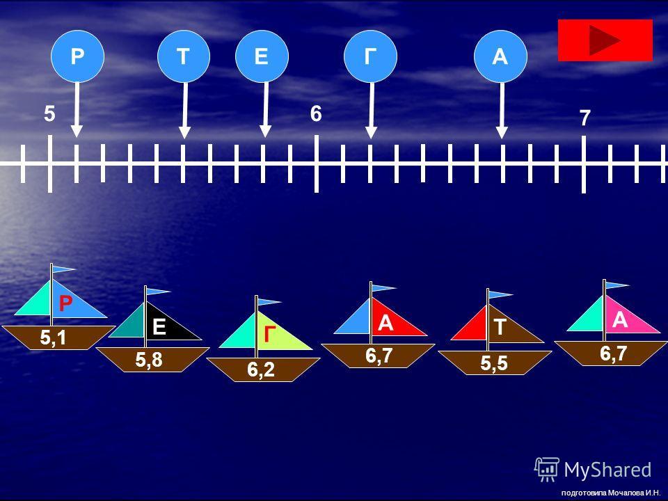 56 ЕТАГР 7 5,1 6,7 5,8 6,2 5,5 6,7 Р Е Г А Т А подготовила Мочалова И.Н.