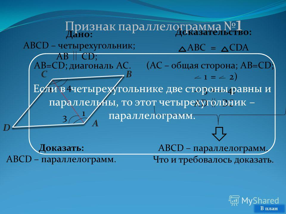 (AC – общая сторона; AB=CD; =34; 12)= ADBC A CB D 1 3 4 2 Дано: ABCD – четырехугольник; ABCD; AB=CD; диагональ AC. Доказать: ABCD – параллелограмм. Доказательство: ABC CDA = ABCD – параллелограмм. Что и требовалось доказать. Признак параллелограмма 1