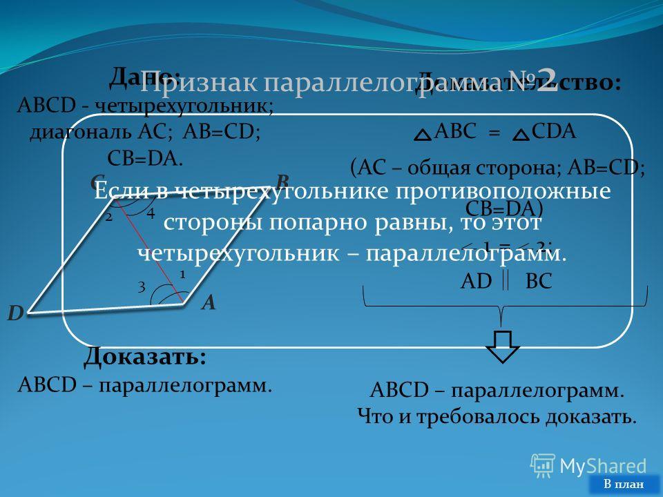 (AC – общая сторона; AB=CD; CB=DA) 12;= A CB D 1 3 4 2 ABC CDA = Дано: АВСD - четырехугольник; диагональ AC; AB=CD; CB=DA. Доказать: АВСD – параллелограмм. Доказательство: ADBC АВСD – параллелограмм. Что и требовалось доказать. Признак параллелограмм