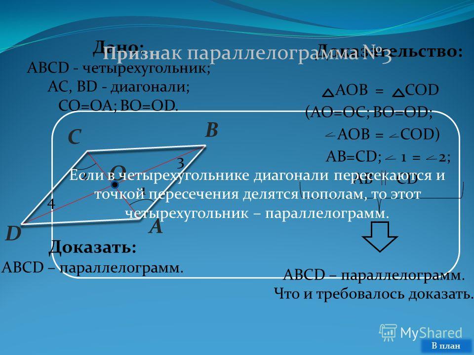 (AO=OC; BO=OD; AOBCOD)= AB=CD;12;= ABCD D C B A O 2 1 3 4 Дано: АВСD - четырехугольник; AC, BD - диагонали; CO=OA; BO=OD. Доказать: АВСD – параллелограмм. AOB COD = Доказательство: АВСD – параллелограмм. Что и требовалось доказать. Призн ак параллело