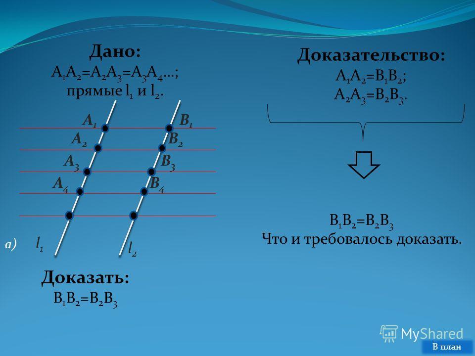 l1l1 l2l2 A1A1 A2A2 A3A3 A4A4 B3B3 a) B1B1 B2B2 B4B4 Дано: A 1 A 2 =A 2 A 3 =A 3 A 4 …; прямые l 1 и l 2. Доказательство: A 1 A 2 =B 1 B 2 ; A 2 A 3 =B 2 B 3. Доказать: B 1 B 2 =B 2 B 3 Что и требовалось доказать. В план