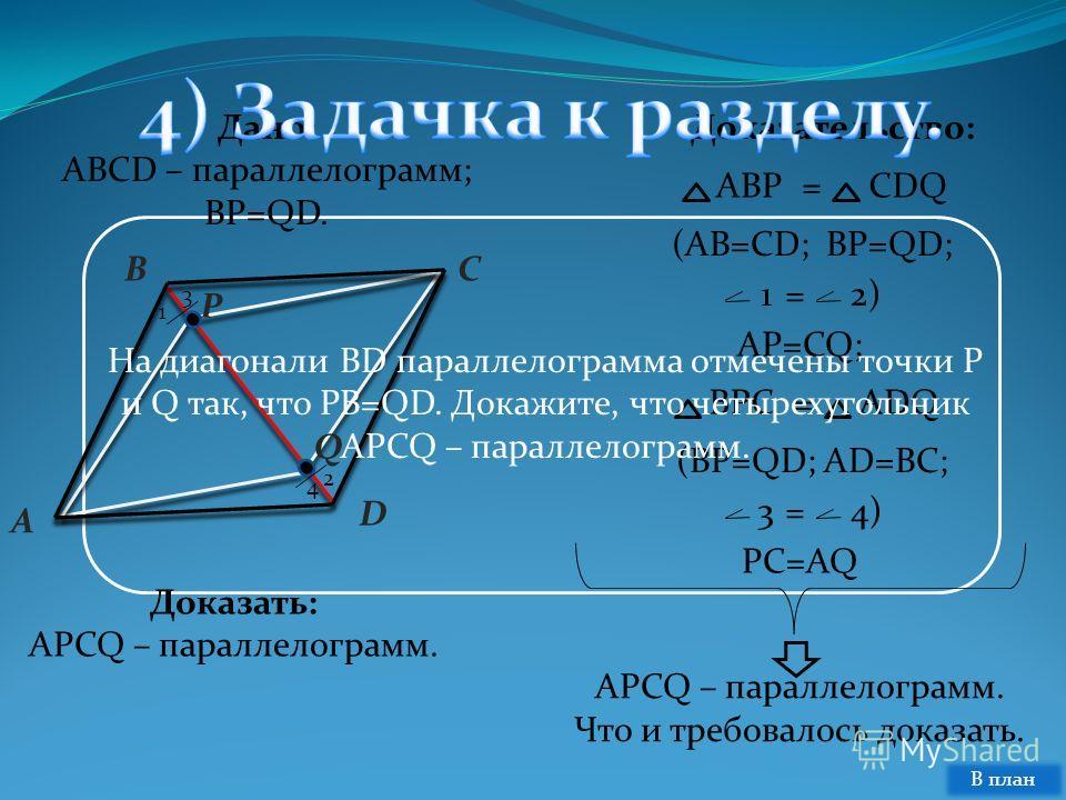 ABPCDQ= Дано: ABCD – параллелограмм; BP=QD. Доказательство: Доказать: APCQ – параллелограмм. (AB=CD; BP=QD; 12)= AP=CQ; BPCADQ= (BP=QD; AD=BC; P Q A BC D 1 2 3 4 34)= PC=AQ APCQ – параллелограмм. Что и требовалось доказать. На диагонали BD параллелог