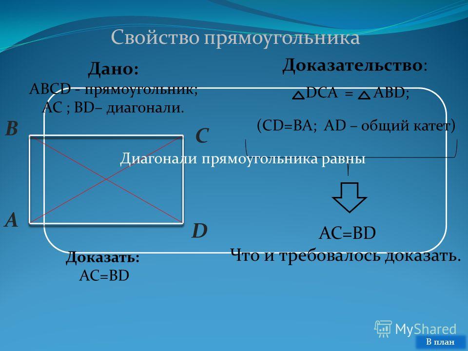 C B D A (CD=BA; AD – общий катет) Дано: АВСD - прямоугольник; AC ; BD– диагонали. DCAABD;= Доказать: AC=BD Доказательство: AC=BD Что и требовалось доказать. Cвойство прямоугольника Диагонали прямоугольника равны В план