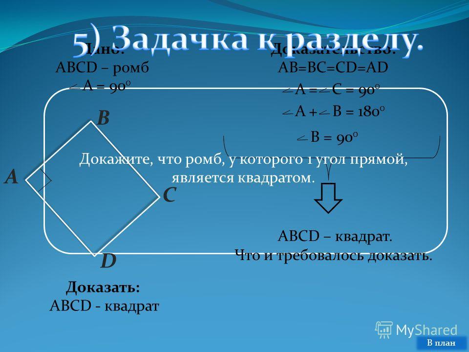 A B C D Дано: ABCD – ромб Доказательство: AB=BC=CD=AD Доказать: ABCD - квадрат A= 90 0 =AC +AB= 180 0 B= 90 0 ABCD – квадрат. Что и требовалось доказать. Докажите, что ромб, у которого 1 угол прямой, является квадратом. В план