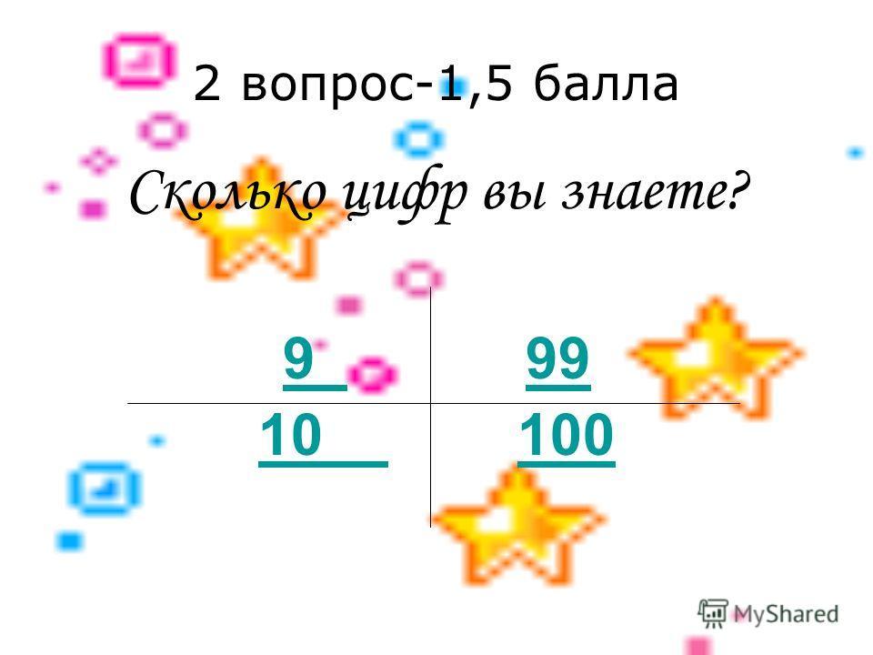 2 вопрос-1,5 балла Сколько цифр вы знаете? 9 9 9999 10 10 100100