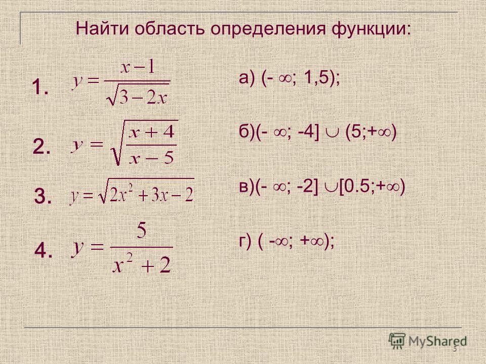 5 Найти область определения функции: а) (- ; 1,5); б)(- ; -4] (5;+ ) в)(- ; -2] [0.5;+ ) г) ( - ; + ); 1. 2. 3. 4.