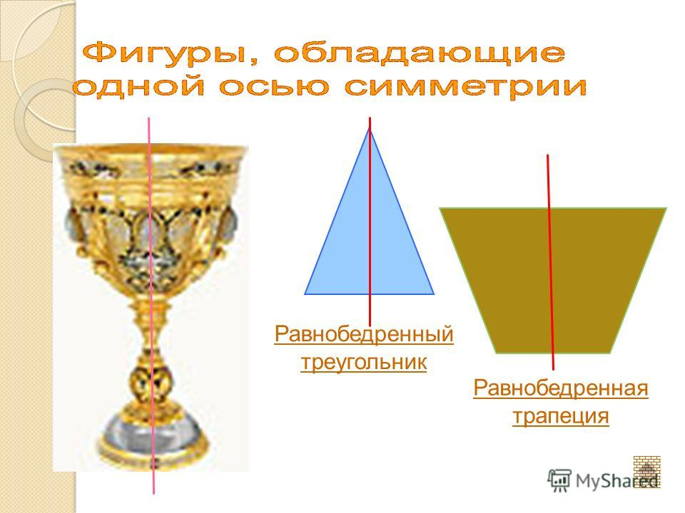 Равнобедренная трапеция Равнобедренный треугольник