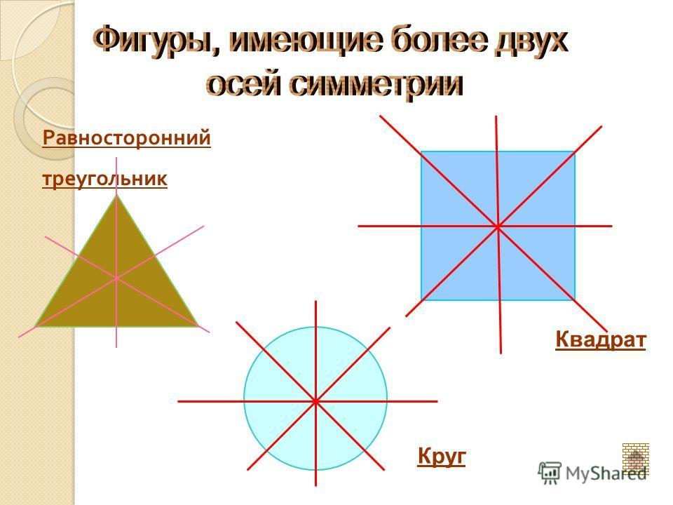 Равносторонний треугольник Квадрат Круг