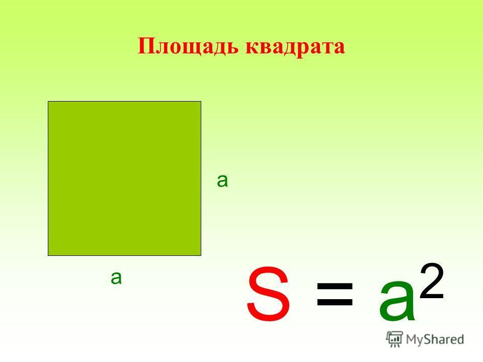Площадь квадрата S = a 2 a a