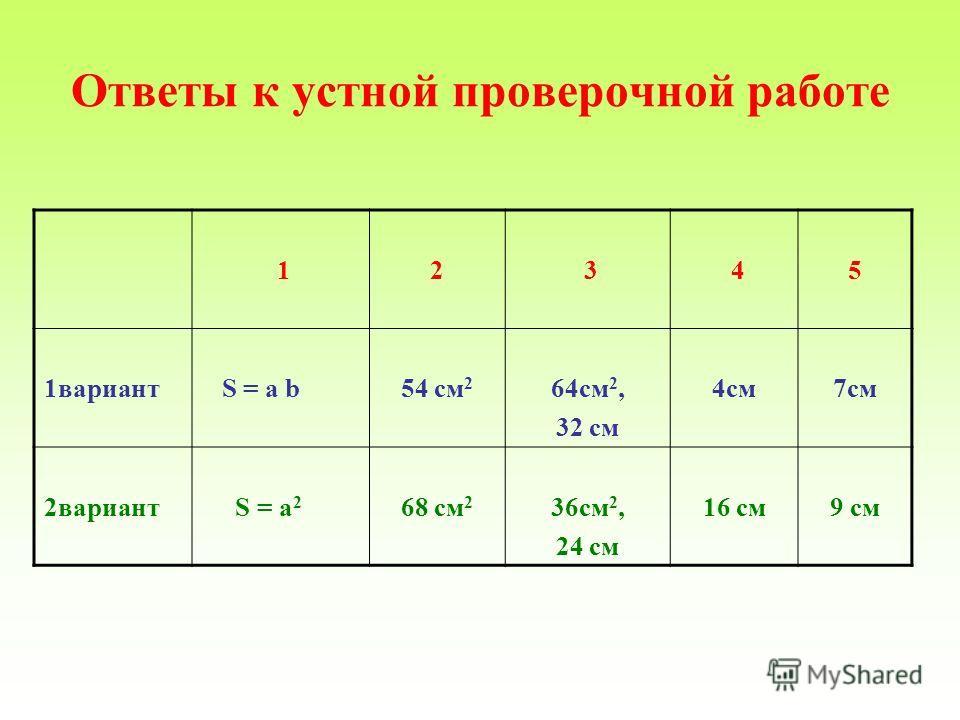 Ответы к устной проверочной работе 1 2 3 4 5 1 вариант S = a b54 см 2 64 см 2, 32 см 4 см 7 см 2 вариант S = a 2 68 см 2 36 см 2, 24 см 16 см 9 см