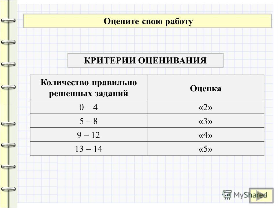 Оцените свою работу КРИТЕРИИ ОЦЕНИВАНИЯ Количество правильно решенных заданий Оценка 0 – 4«2» 5 – 8«3» 9 – 12«4» 13 – 14«5»