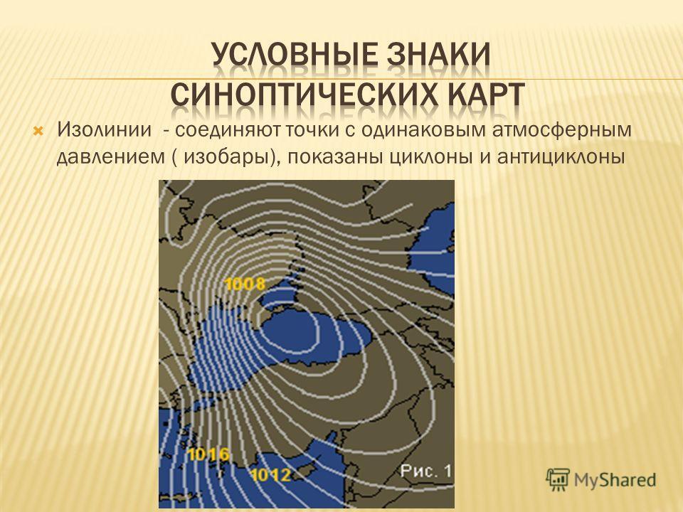 Изолинии - соединяют точки с одинаковым атмосферным давлением ( изобары), показаны циклоны и антициклоны