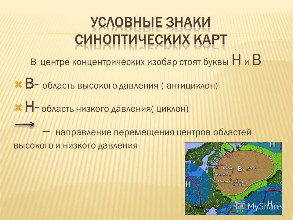 В центре концентрических изобар стоят буквы Н и В В- область высокого давления ( антициклон) Н- область низкого давления( циклон) – направление перемещения центров областей высокого и низкого давления