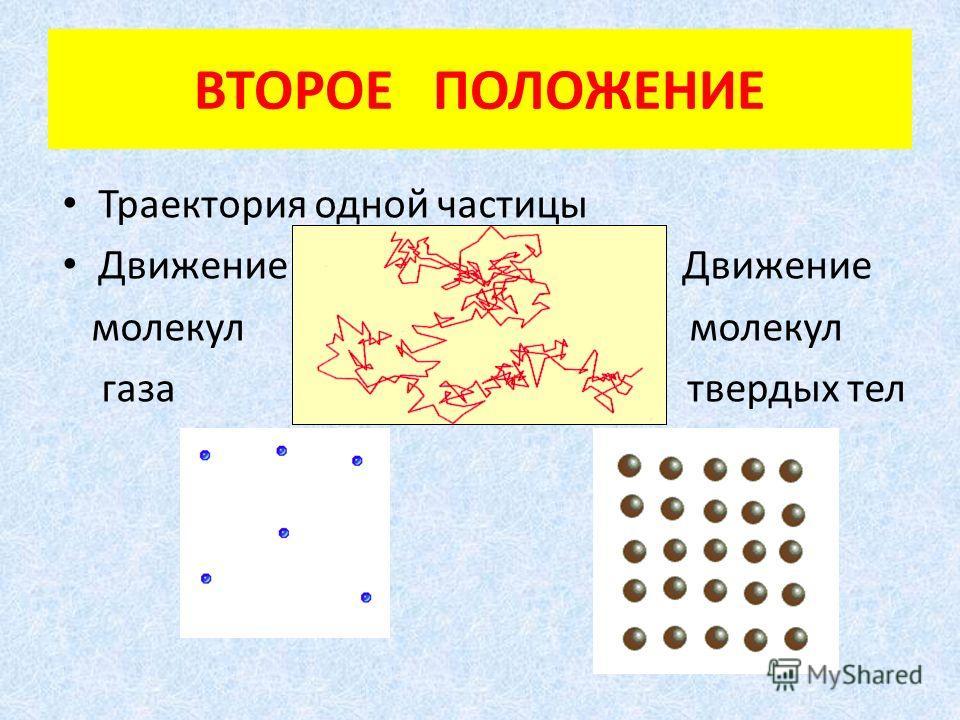 ПЕРВОЕ ПОЛОЖЕНИЕ 1. Все вещества – жидкие, твердые и газообразные – образованы из мельчайших частиц – молекул, атомов, ионов. Молекулы и атомы представляют собой электрически нейтральные частицы. При определенных условиях молекулы и атомы могут приоб