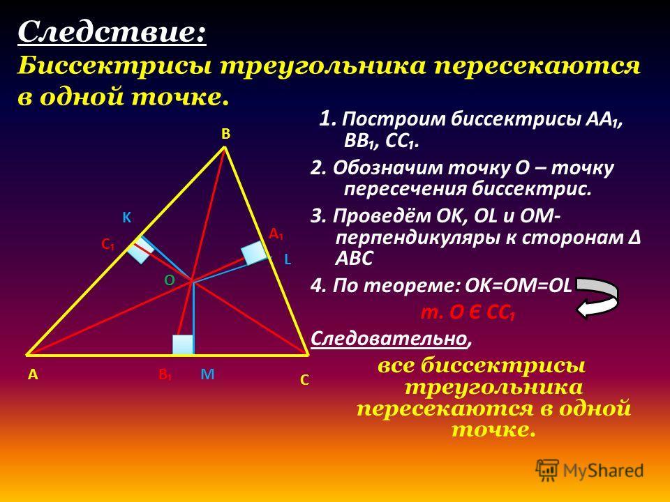 Следствие: Биссектрисы треугольника пересекаются в одной точке. 1. Построим биссектрисы АА, BB, CC. 2. Обозначим точку O – точку пересечения биссектрис. 3. Проведём OK, OL и OM- перпендикуляры к сторонам Δ ABC 4. По теореме: OK=OM=OL т. О Є СС Следов