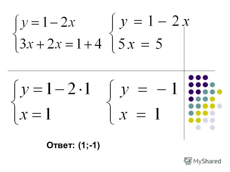 Ответ: (1;-1)