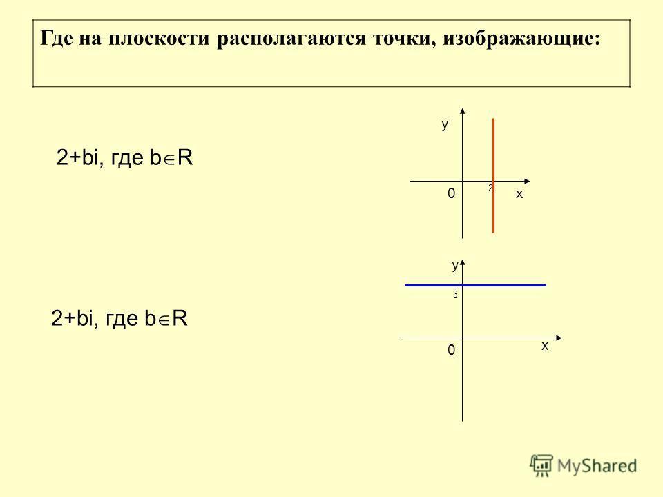 Где на плоскости располагаются точки, изображающие: 2+bi, где b R у х 2 у 0 х 0 3
