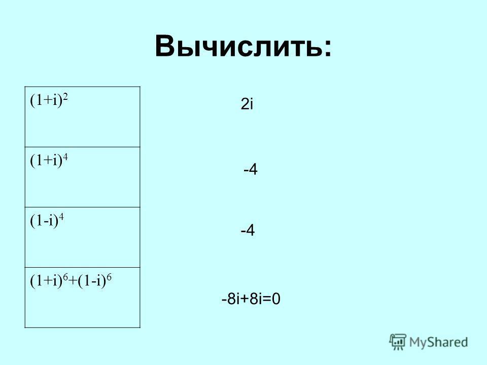 Вычислить: (1+i) 2 (1+i) 4 (1-i) 4 (1+i) 6 +(1-i) 6 2i -4 -8i+8i=0