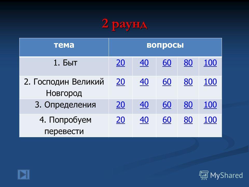 2 раунд тема вопросы 1. Быт 20406080100 2. Господин Великий Новгород 20406080100 3. Определения 20406080100 4. Попробуем перевести 20406080100
