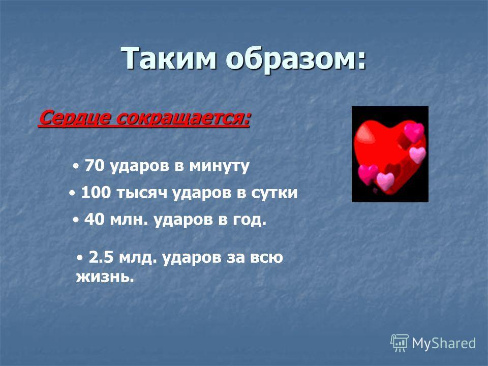 Таким образом: Сердце сокращается: 70 ударов в минуту 100 тысяч ударов в сутки 40 млн. ударов в год. 2.5 млд. ударов за всю жизнь.