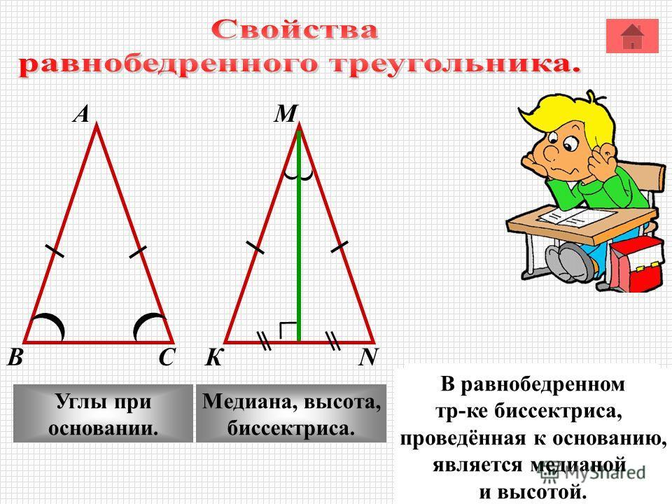 АМ В КСN Углы при основании. Медиана, высота, биссектриса. В равнобедренном треугольнике углы при основании равны. В равнобедренном тр-ке биссектриса, проведённая к основанию, является медианой и высотой.