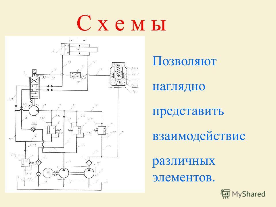 С х е м ы Позволяют наглядно представить взаимодействие различных элементов.