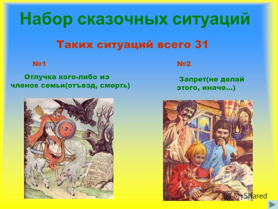 Набор сказочных ситуаций Отлучка кого-либо из членов семьи(отъезд, смерть) Таких ситуаций всего 31 12 Запрет(не делай этого, иначе…)