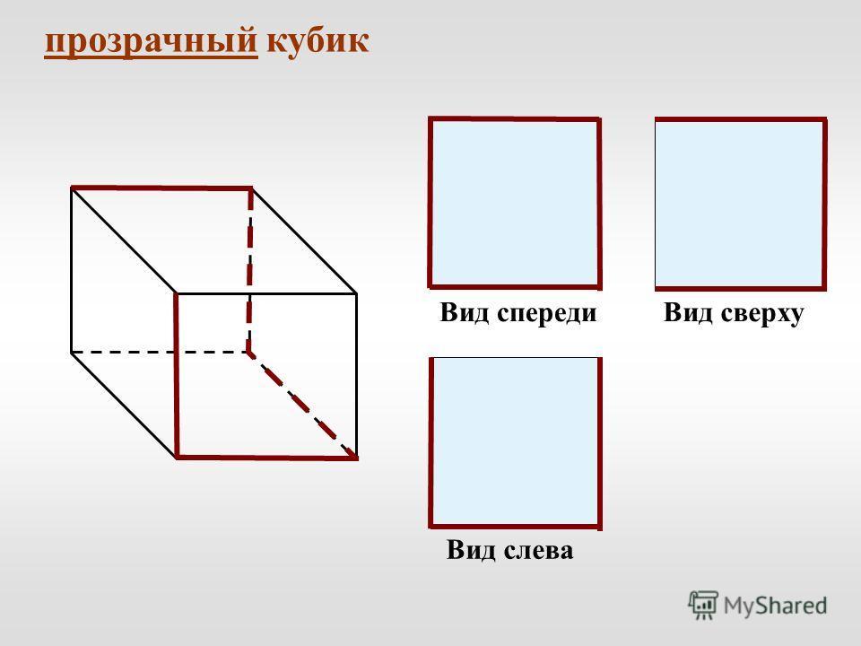 Вид спереди Вид сверху Вид слева прозрачный кубик