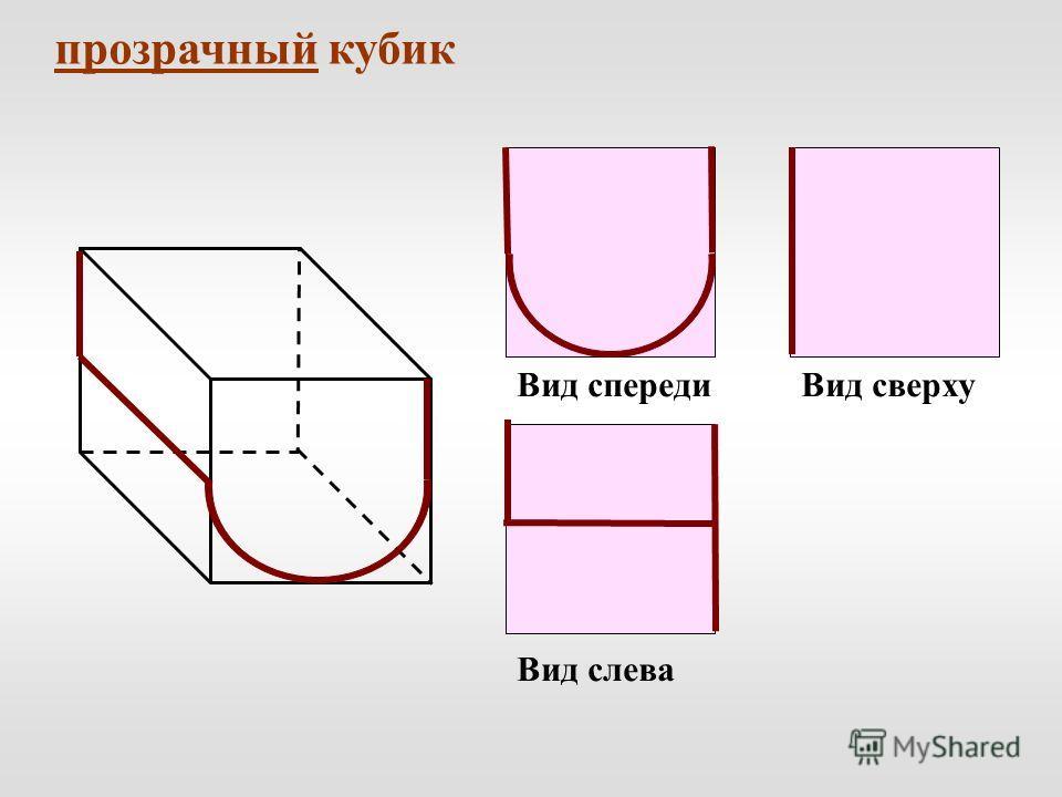 прозрачный кубик Вид спереди Вид сверху Вид слева