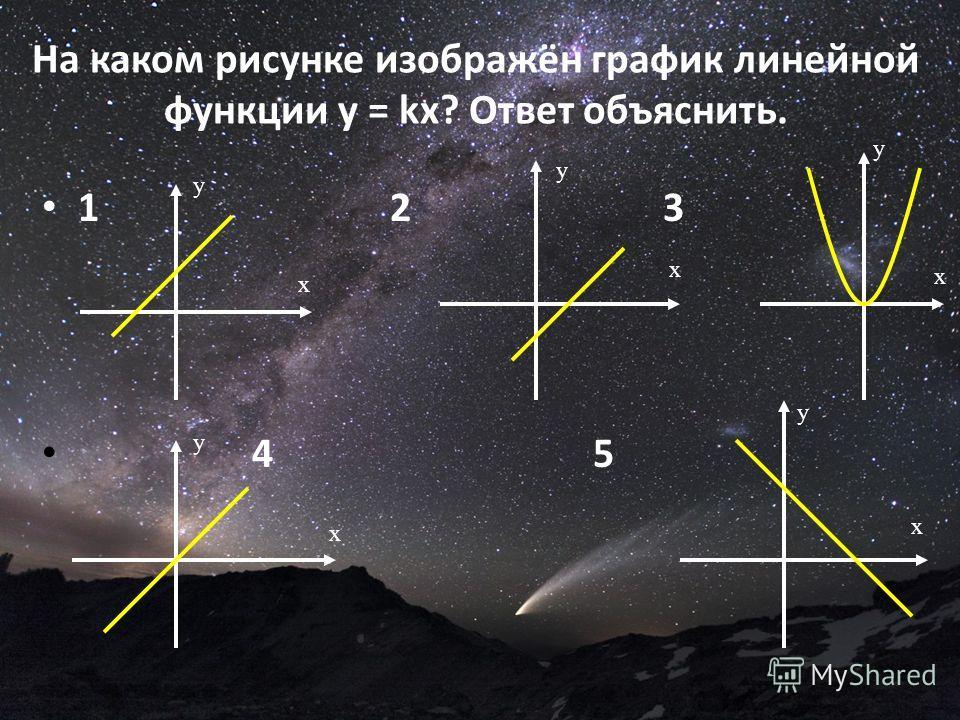 На каком рисунке изображён график линейной функции у = kx? Ответ объяснить. 1 2 3 4 5 х у х у х у х у х у