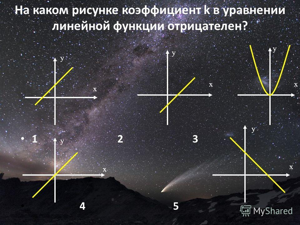 1 2 3 4 5 х у х у х у х у х у На каком рисунке коэффициент k в уравнении линейной функции отрицателен?