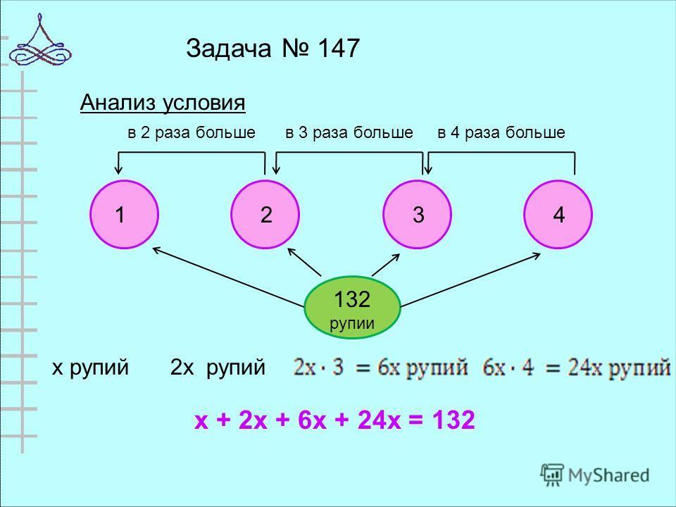 Задача 147 Анализ условия 1234 в 2 раза большев 3 раза большев 4 раза больше 132 рупии х рупий 2 х рупий х + 2 х + 6 х + 24 х = 132