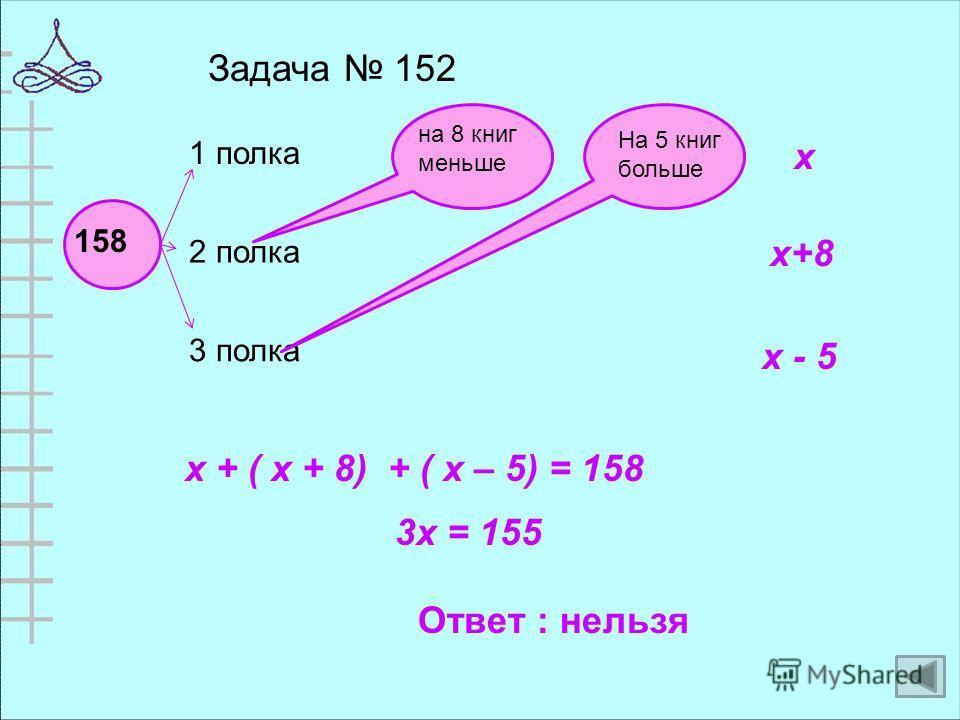Задача 152 1 полка 2 полка 3 полка на 8 книг меньше На 5 книг больше х 158 х+8 х - 5 х + ( х + 8) + ( х – 5) = 158 3 х = 155 Ответ : нельзя
